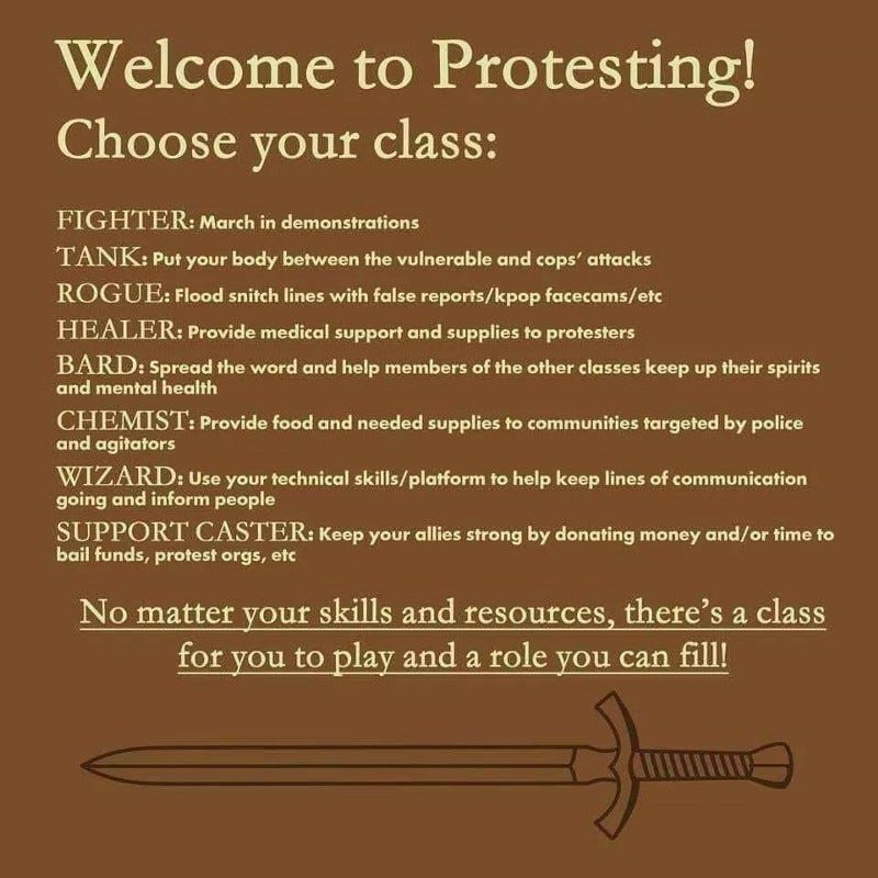 Types of Protesting based on Video Game Classes