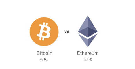 Bitcoin vs. Ethereum: What's the Difference? - Learn to code in 30 Days