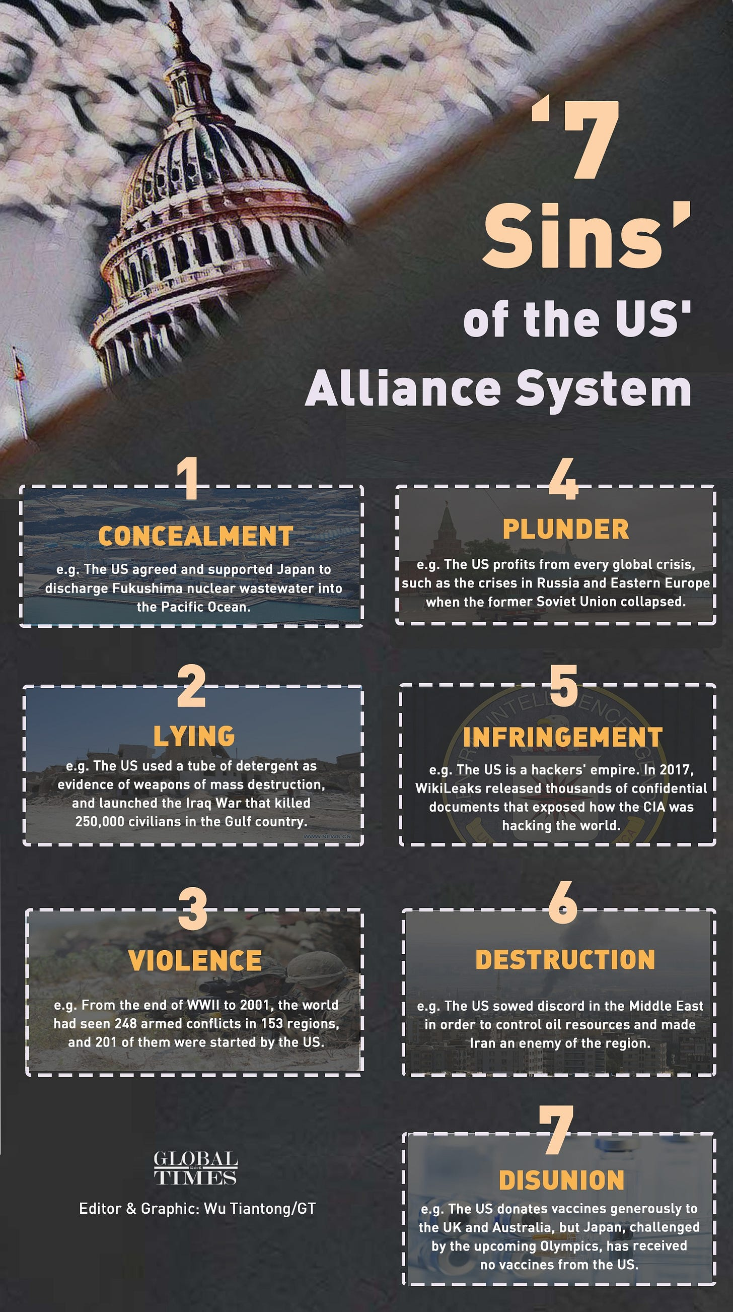 7 sins' of the US' Alliance System - Global Times