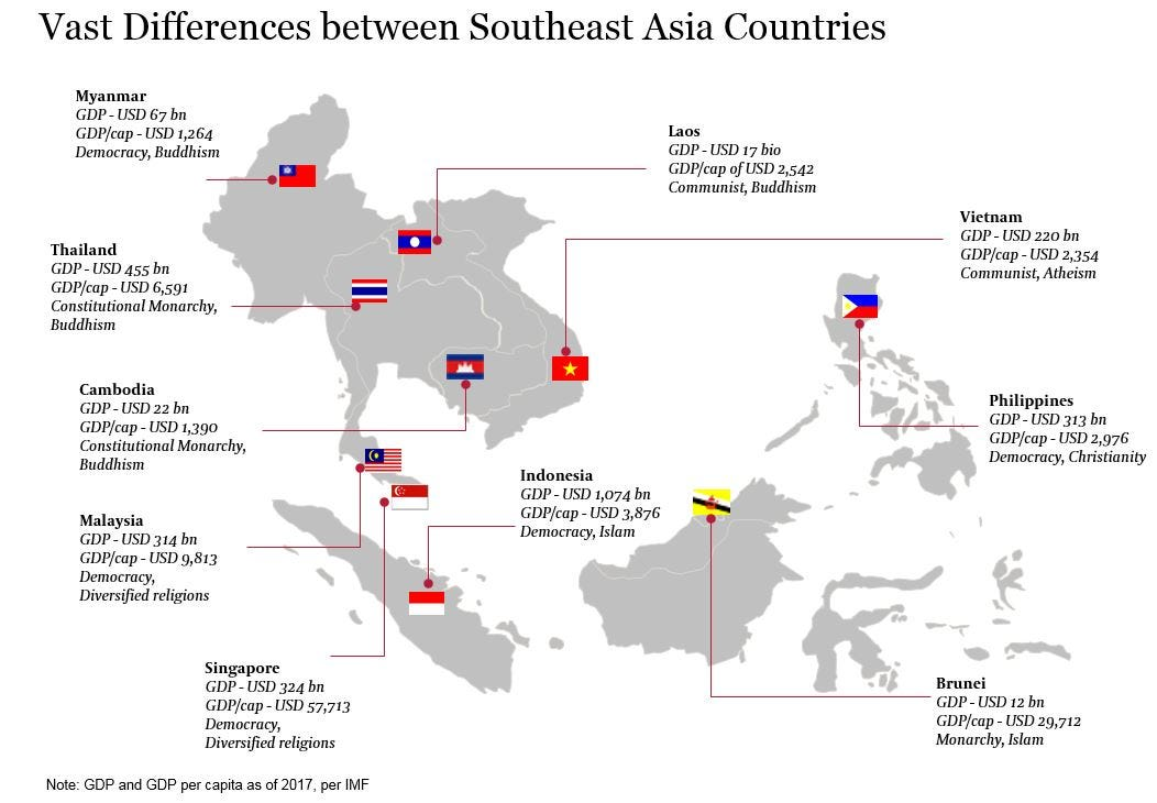 """Forget About China"""" - How Chinese Companies Can Succeed in Southeast Asia -  Egon Zehnder"""
