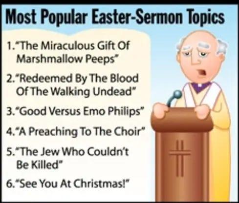 Most Popular Easter-Sermon Topics
