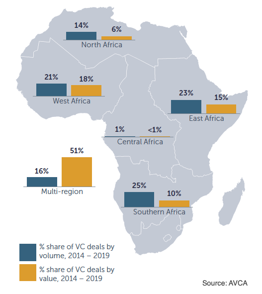 african investment deals