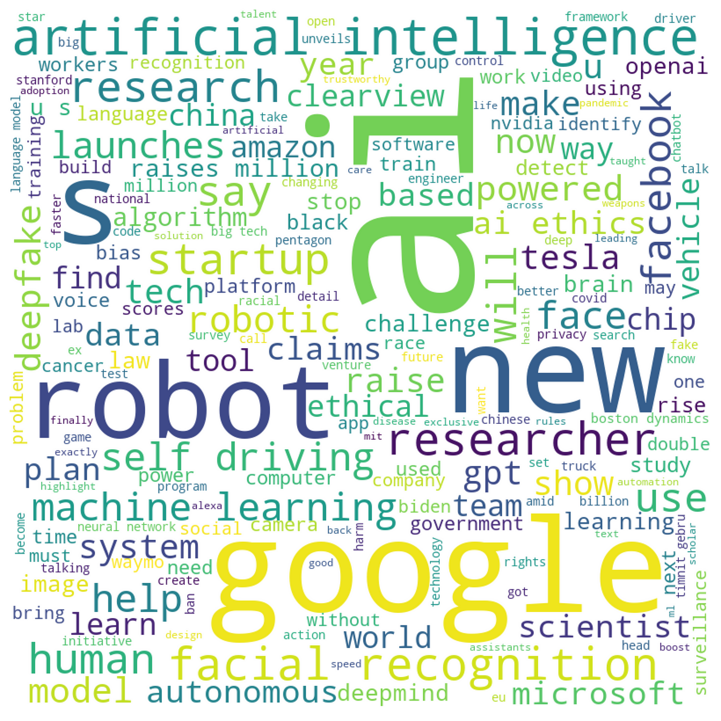 AI News in First Half of 2021: a Digest