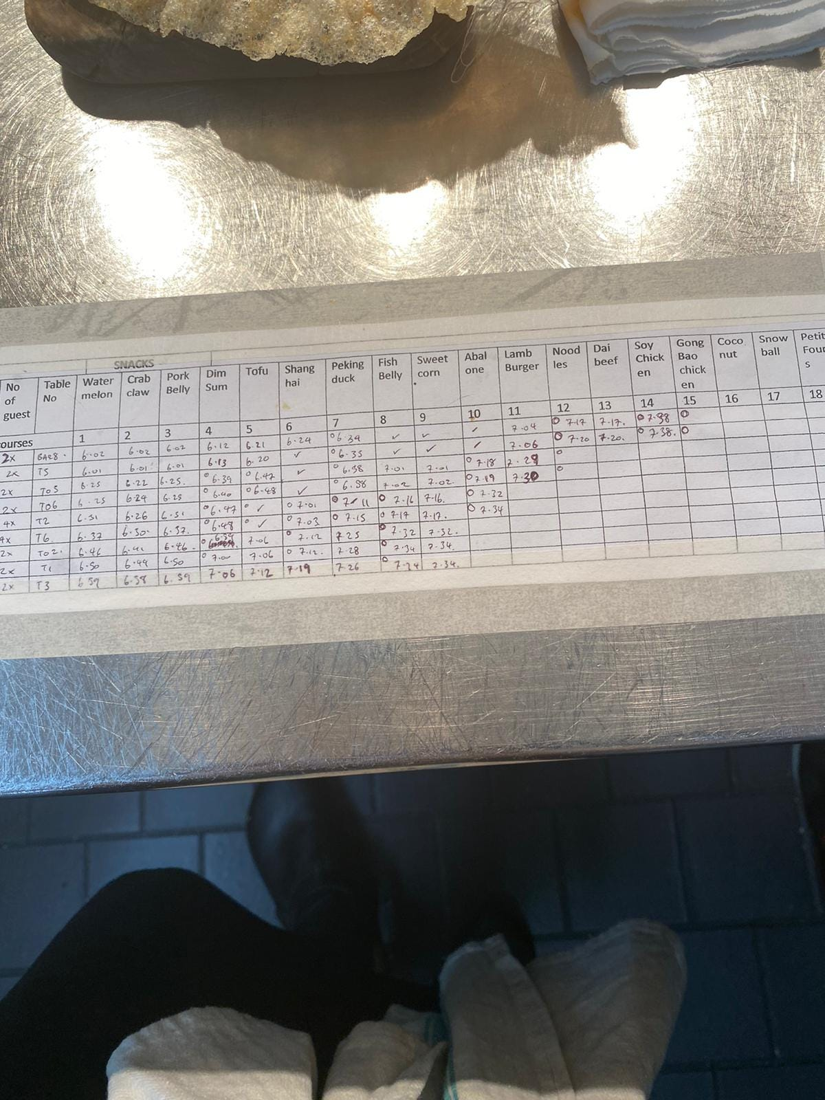 An overhead image of a paper taped to the stainless steel surface of a restaurant pass showing a table with the names of dishes and the timings for when these dishes should be served to diners