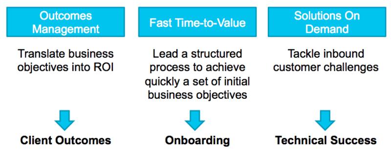 customer-facing-departments