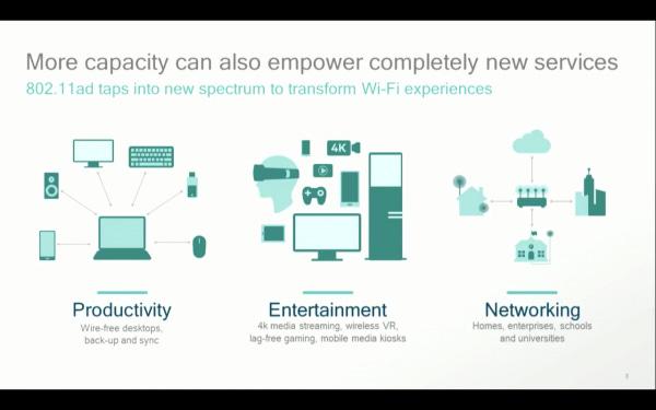 更強大的傳輸能力,帶來更多的服務可能性。