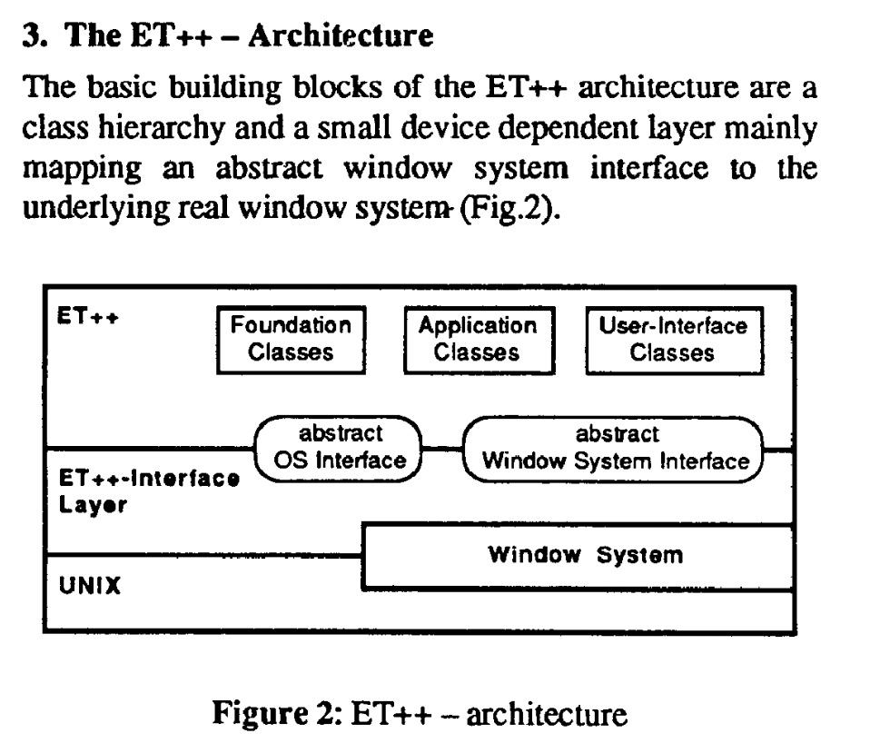 The ET++ architecture showing the layers of the Foundation Classes, Application Classes, and User Interface classes on top of the OS abstractions and Window System interface, all on top of UNIX>