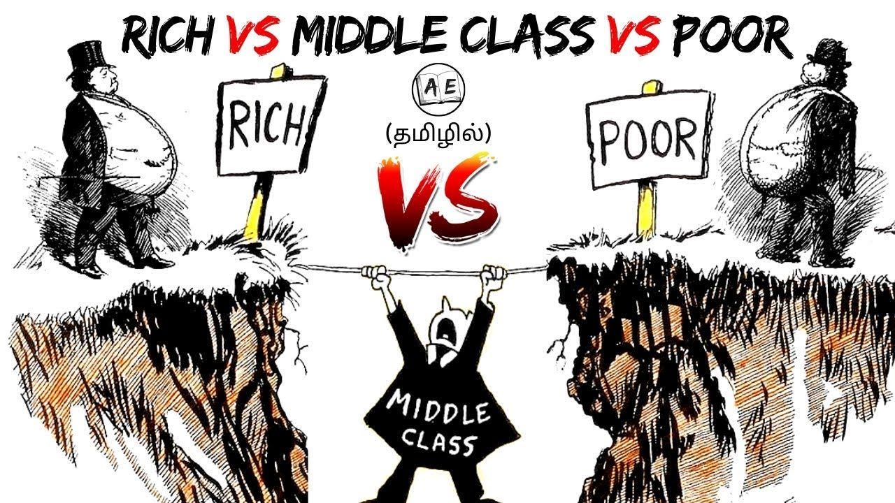 HOW TO BECOME RICH FAST| RICH VS MIDDLE CLASS VS POOR |MILLIONAIRE ...