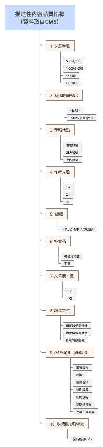 figure1-1