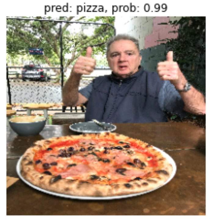 food vision computer vision model predicting pizza on an image of pizza