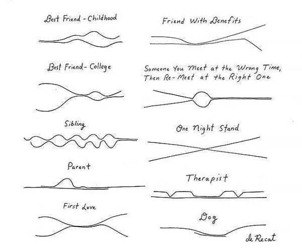 A minimalist drawing that represents closeness over time.