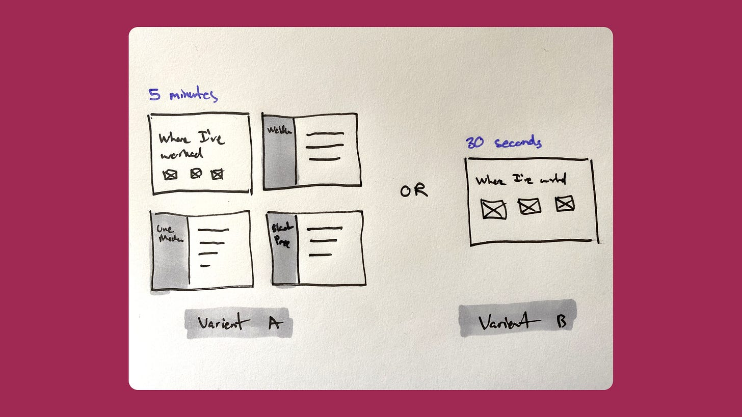 Sketch showing variations of a 5-minute presentation vs. 30 second