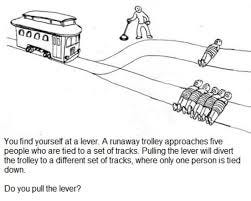 how should a muslim respond to the trolley problem? : islam