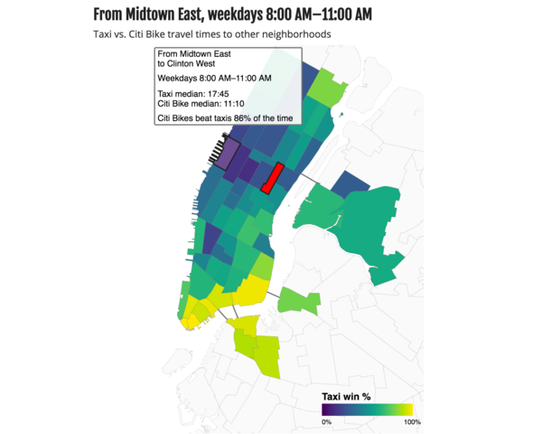 When Are Citi Bikes Faster Than Taxis in New York City?
