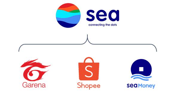 Sea Limited: Growth Monster (NYSE:SE) | Seeking Alpha