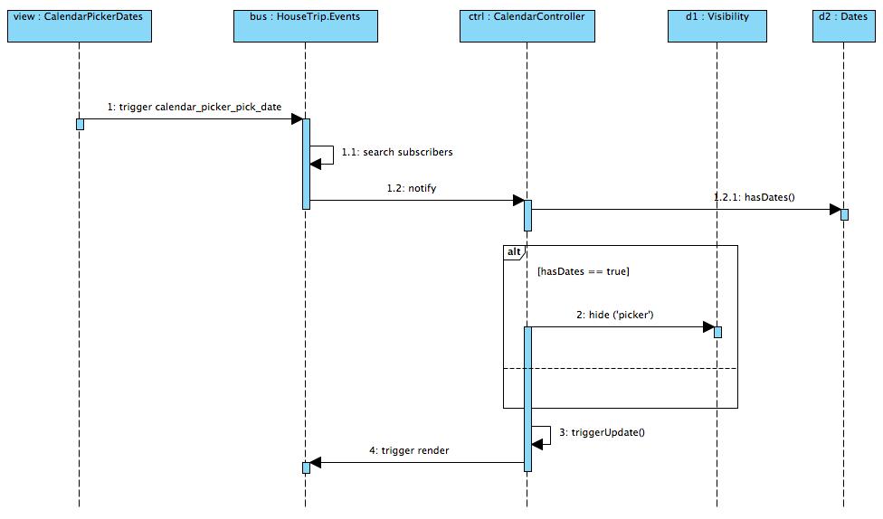 calendar_new_sequence_diagram