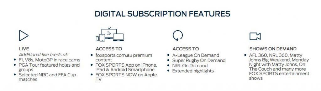 Fox Sports digital subscription features