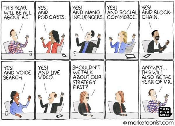Marketing Predictions