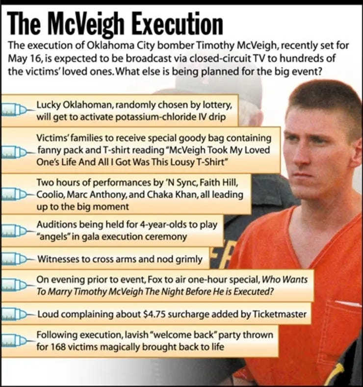 The McVeigh Execution