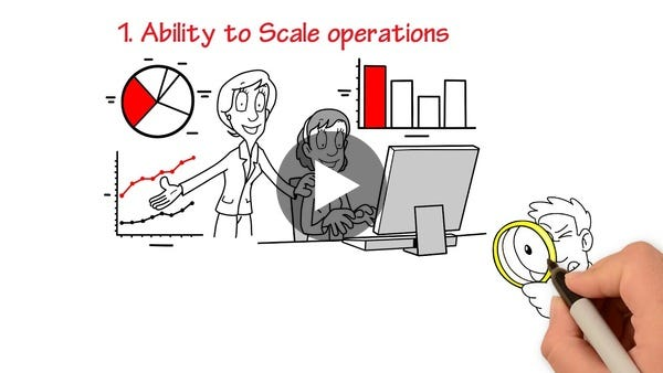 How Can RPA Add Value to Telecom Industry