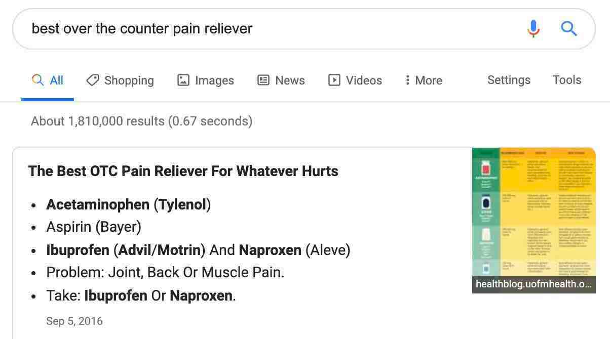 Most effective painkillers