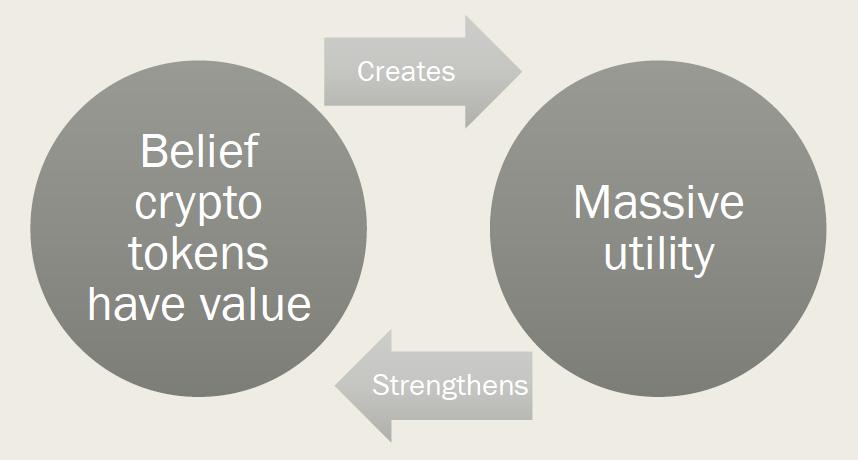 belief-feedback-cycle