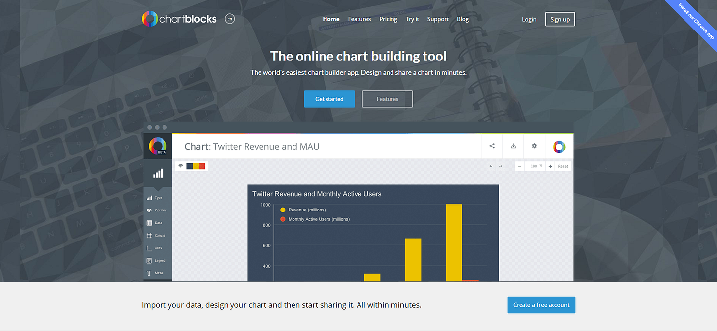 The world's easiest chart builder app. Design and share a chart in minutes.