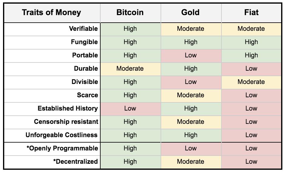 Bitcoin vertė šiandien BTC kurso informacija
