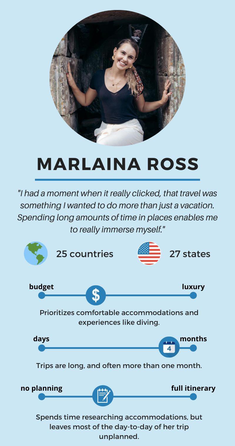 marlaina ross travel profile
