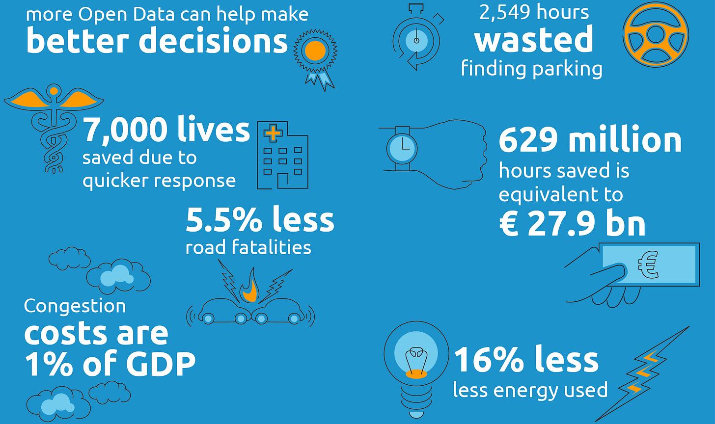 What is open data | European Data Portal