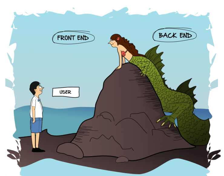 the meaning of front end and back end