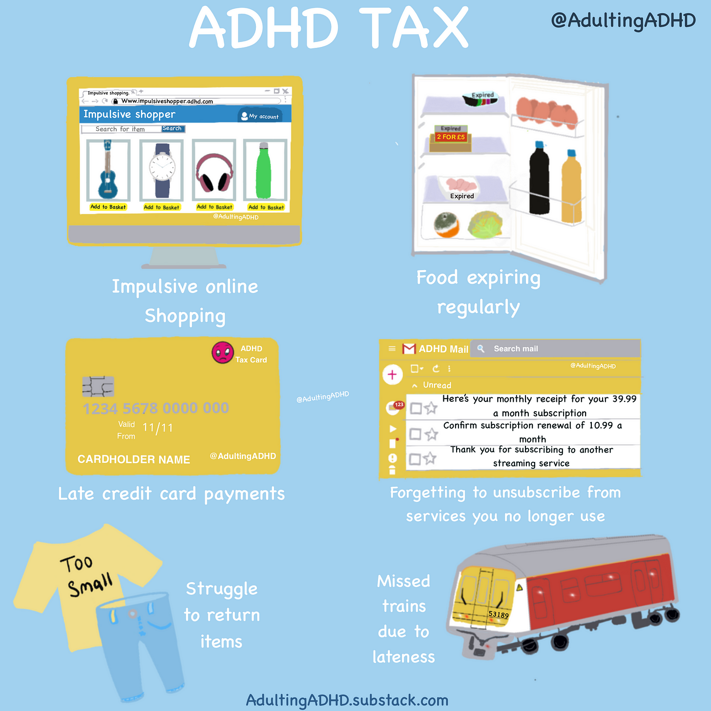 Image titled ADHD Tax with 6 images. The first image: An online store titled 'impulsive shopper' with images of a ukele, a watch, headphones and a water bottle. The second image is a fridge with expired food and rotten lettuce and orange. The third image is of a credit card. The forth image is an email page with three emails on paid subscriptions. The fifth image is a T-shirt and a pair of jeans, the fourth image is a red/grey train