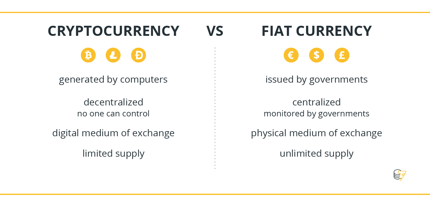 How Cryptocurrency Prices Work, Explained