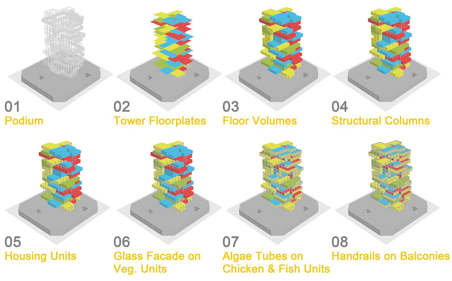 Iteration 4 tower generative process