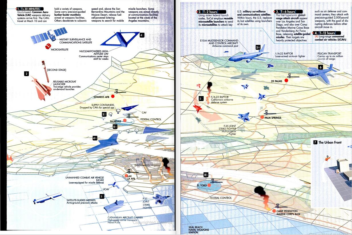 two pages from the Air War: California AD 2043 spread. It shows several aircraft in combat over a highly abstracted Los Angeles.
