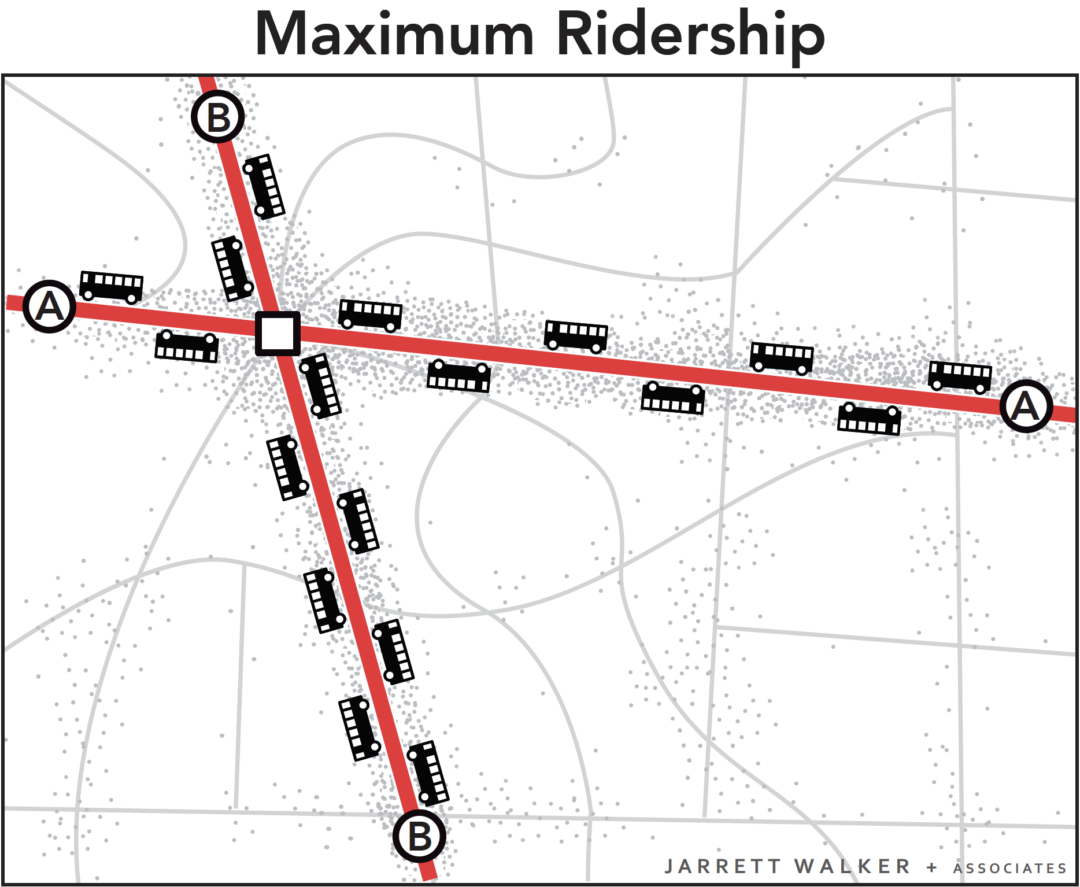 Image depicting maximum ridership with frequent buses along fewer lines