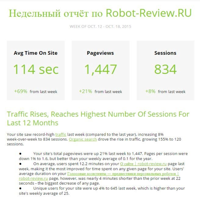2015-10-22 02-46-40 Все данные по веб-сайту - Quill Engage Weekly Report (2015-10-12) - Google Документы - Google Chrome_03-40-34