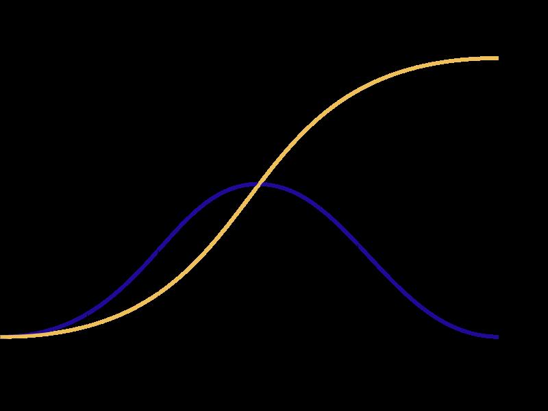 File:Diffusion of ideas.svg