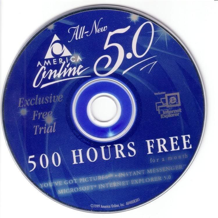 Image result for aol cd