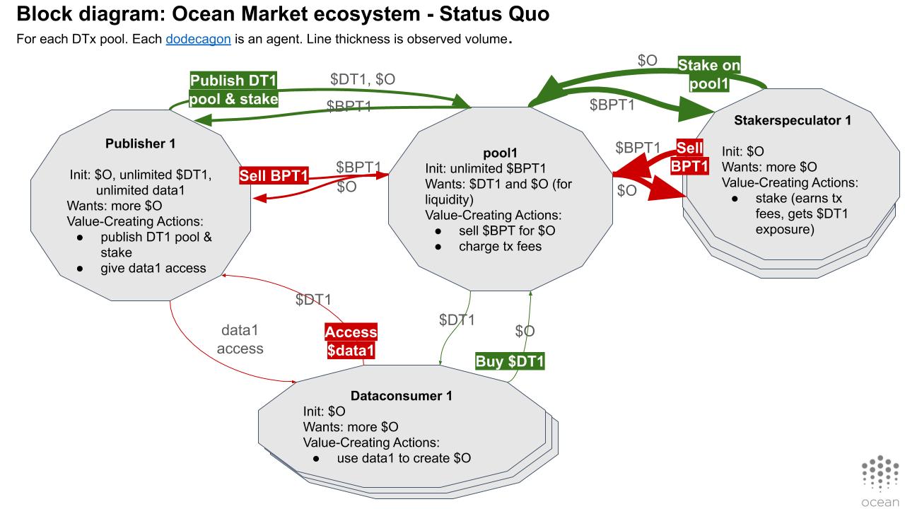 model-status-quo.png