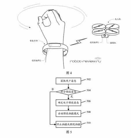 Дрон Xiaomi патент
