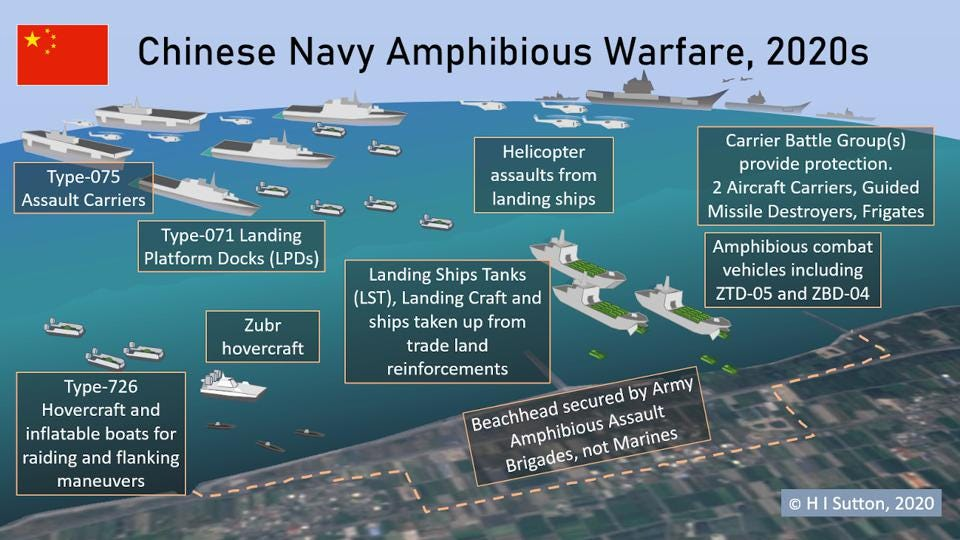 If China Invades Taiwan, This Is What The Fleet Could Look Like