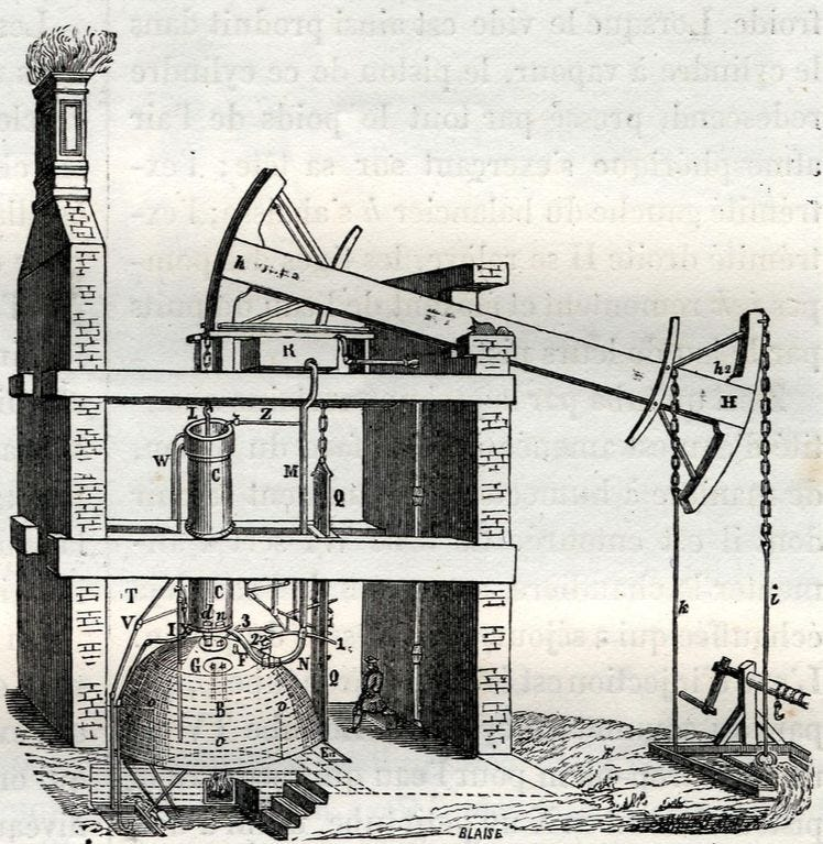 Invention of the Steam Engine - History Crunch - History Articles,  Summaries, Biographies, Resources and More