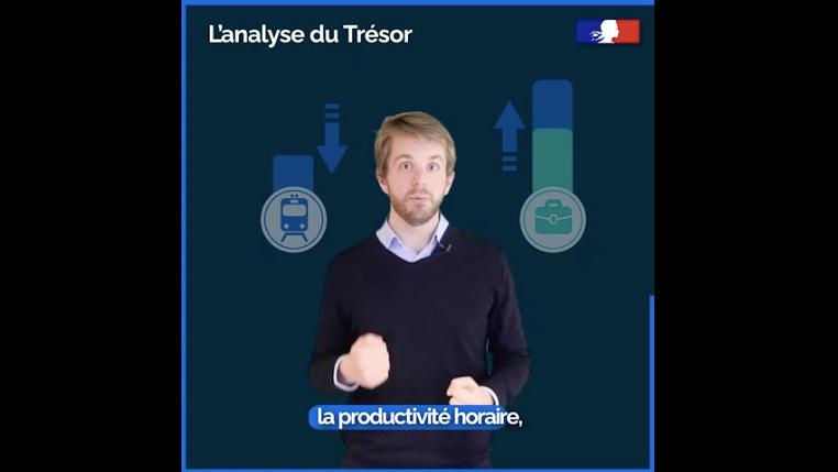 Vidéo Productivité du télétravail