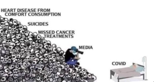 May be an image of text that says 'HEART DISEASE FROM COMFORT CONSUMPTION SUICIDES MISSED CANCER .TREATMENTS MEDIA COVID'