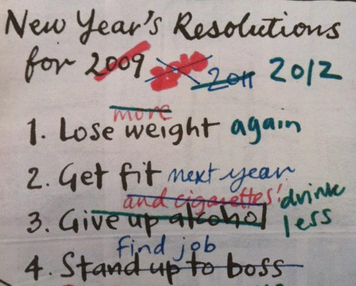 Why most people Fail in Completing their New Year Resolution