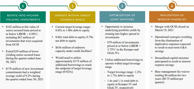 Oaktree Specialty Lending