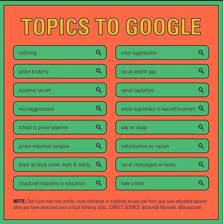 """An infographic that reads """"topics to google."""" The individual topics are """"redlining,"""" """"police brutality,"""" """"systemic racism,"""" """"microaggressions,"""" """"school to prison pipeline,"""" """"prison industrial complex,"""" """"black on black crime: myth & reality,"""" """"structural inequality in education,"""" """"voter suppression,"""" """"racial wealth gap,"""" """"racial capitalism,"""" """"white supremacy in law enforcement,"""" """"war on drugs,"""" """"individualism vs. racism,"""" """"racial stereotypes in media,"""" """"hate crimes."""""""