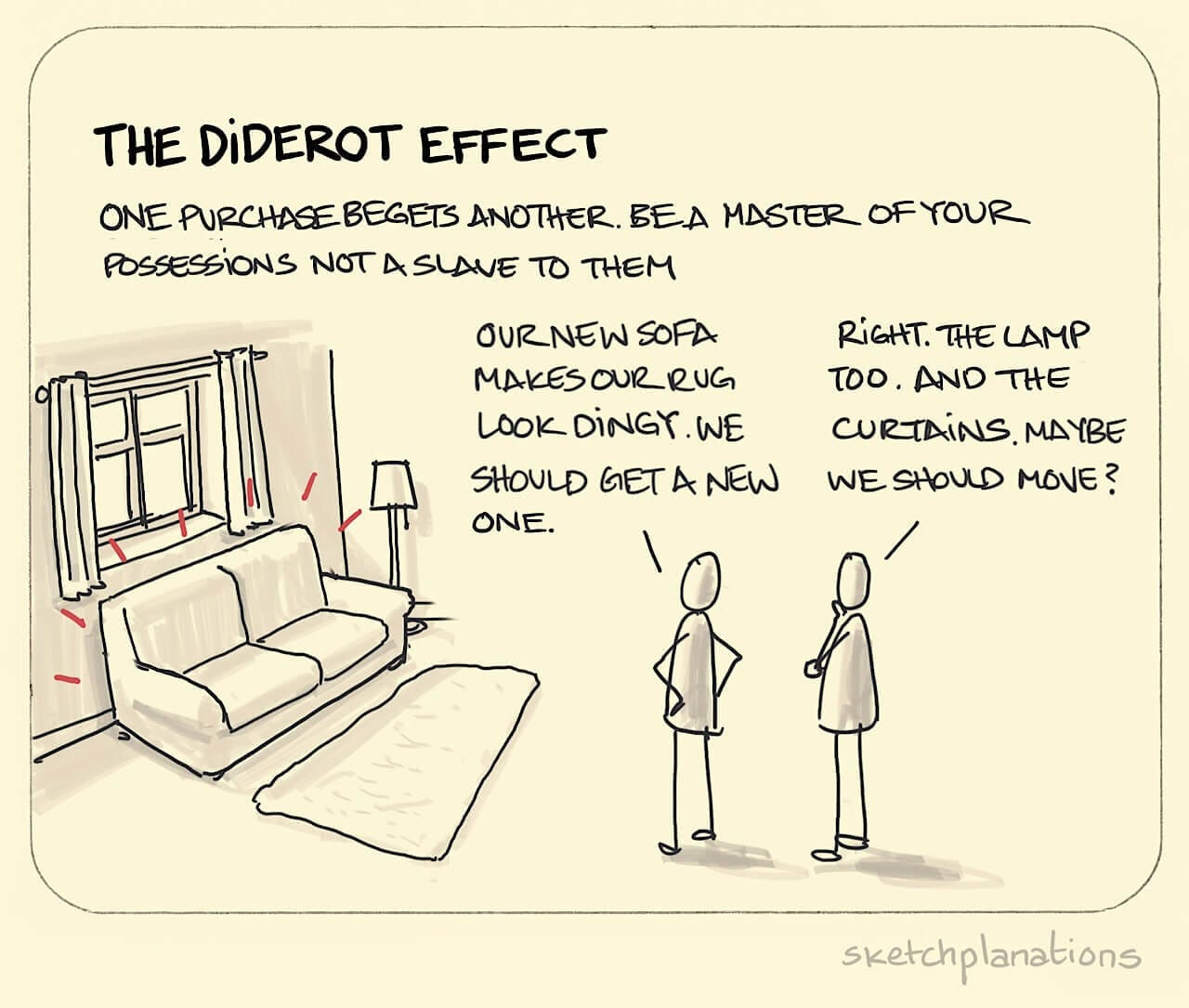 Image result for diderot effect