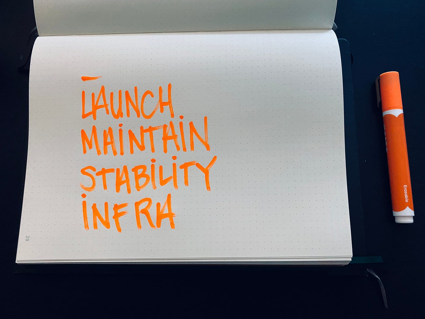 """The words """"launch"""", """"maintain"""", """"stability"""", and """"infra"""", written in a notebook with an orange paint marker"""